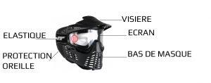 Comment choisir et entretenir son Masque de Paintball