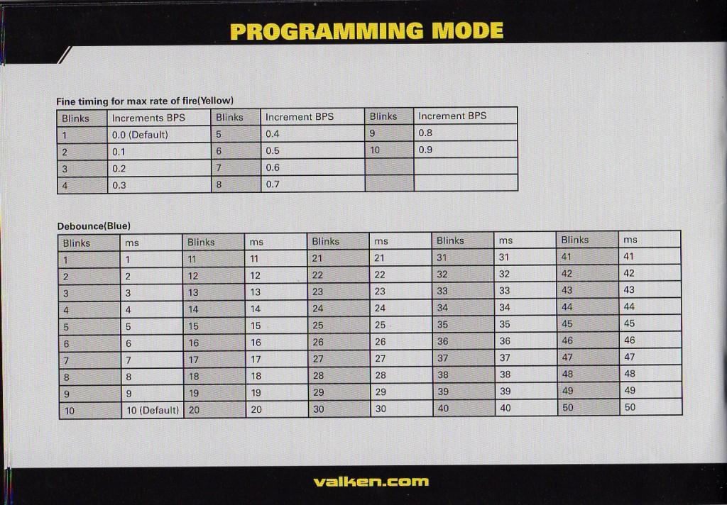 valken-code-manuel-10