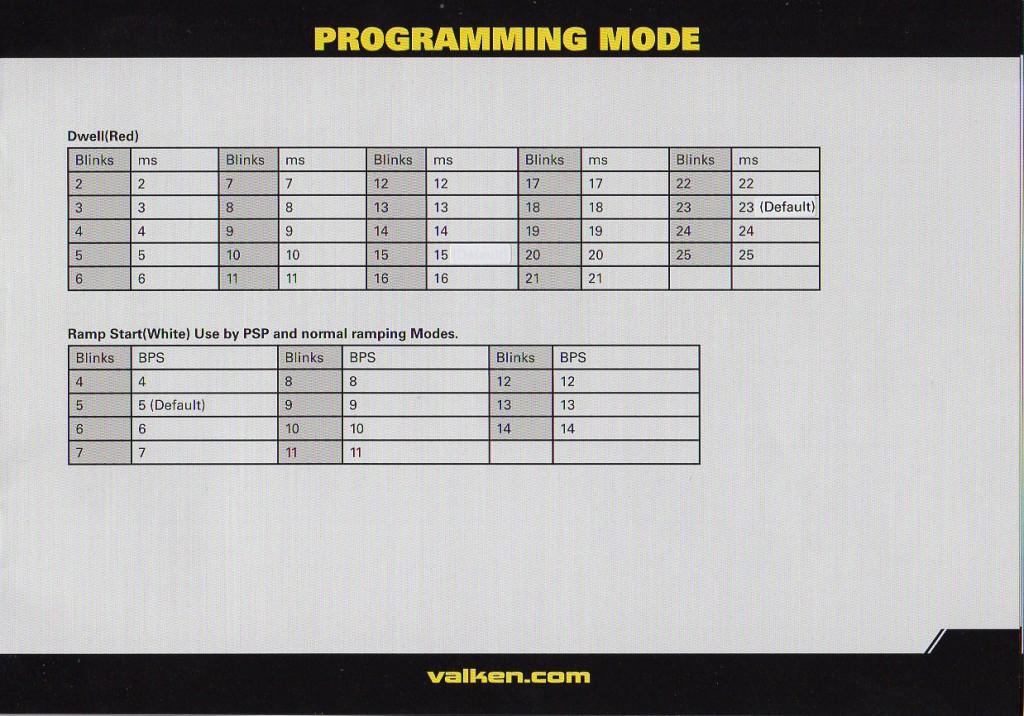 valken-code-manuel-11